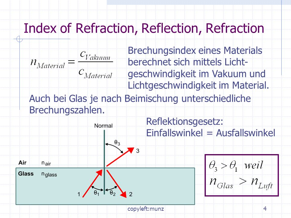 Index of Refraction, Reflection, Refraction