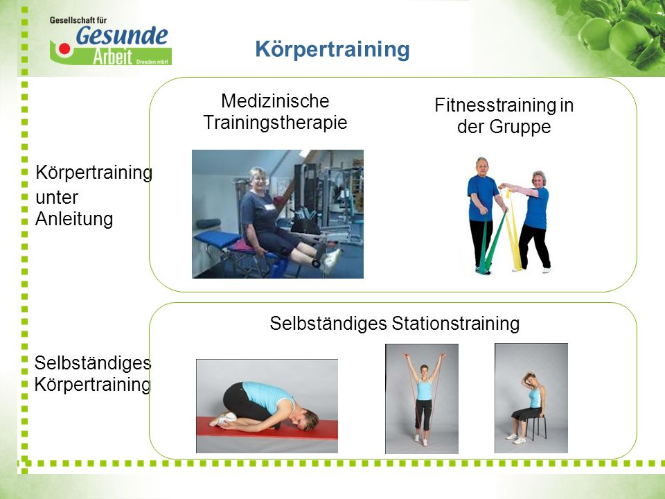 Körpertraining Fitnesstraining in der Gruppe