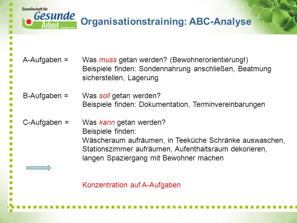 Organisationstraining: ABC-Analyse