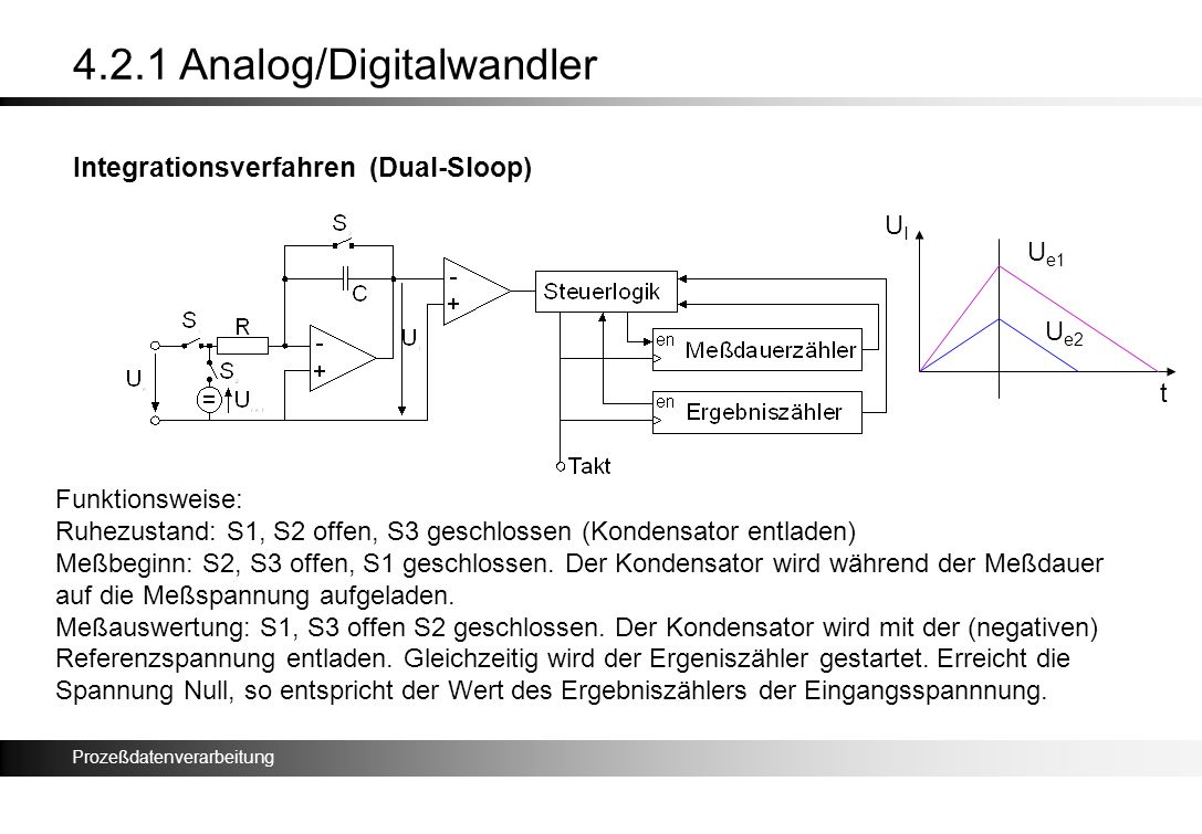 4.2.1 Analog/Digitalwandler
