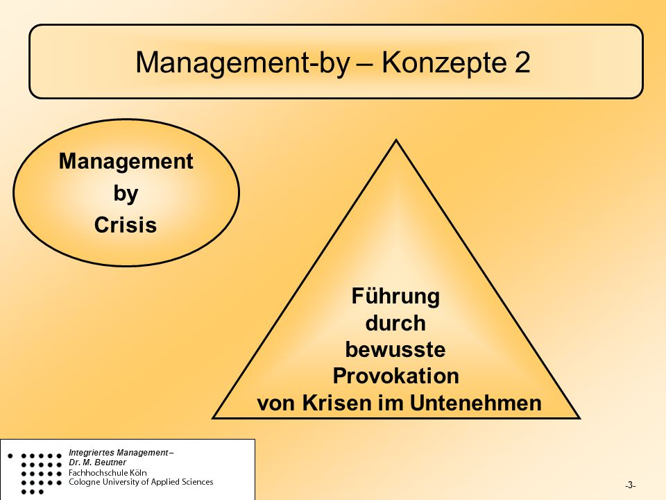 Management-by – Konzepte 2