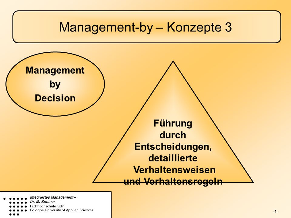 Management-by – Konzepte 3
