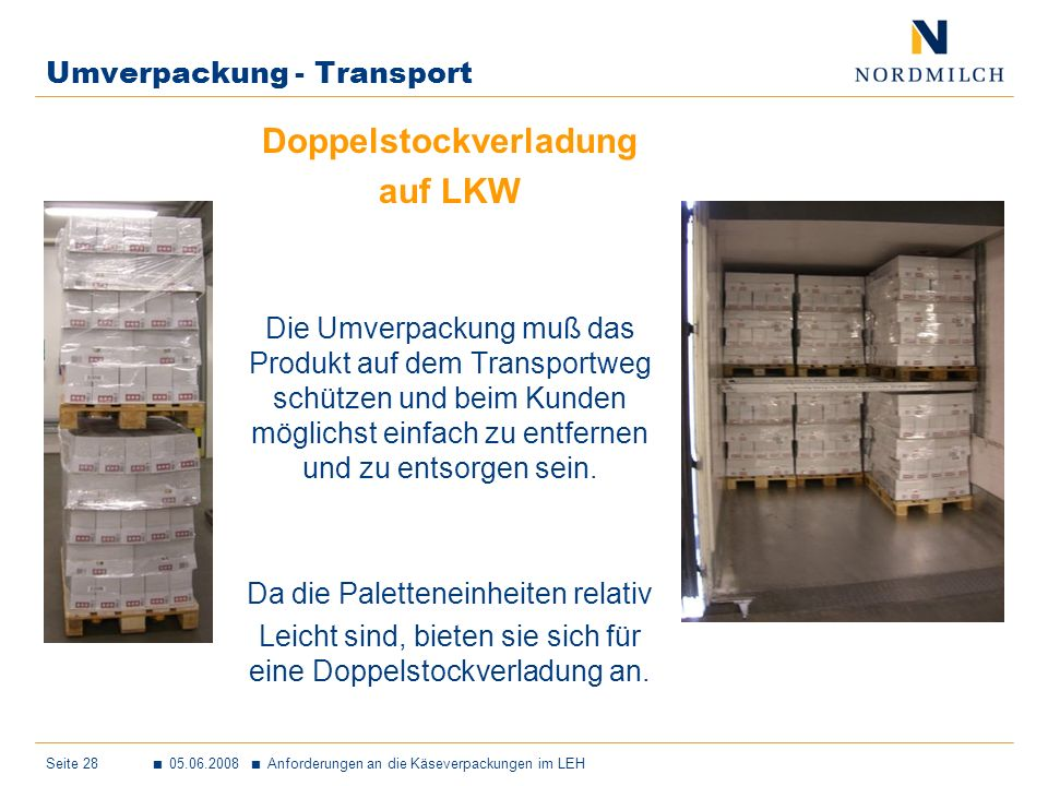 Umverpackung - Transport