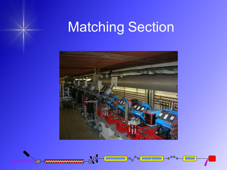 Matching Section