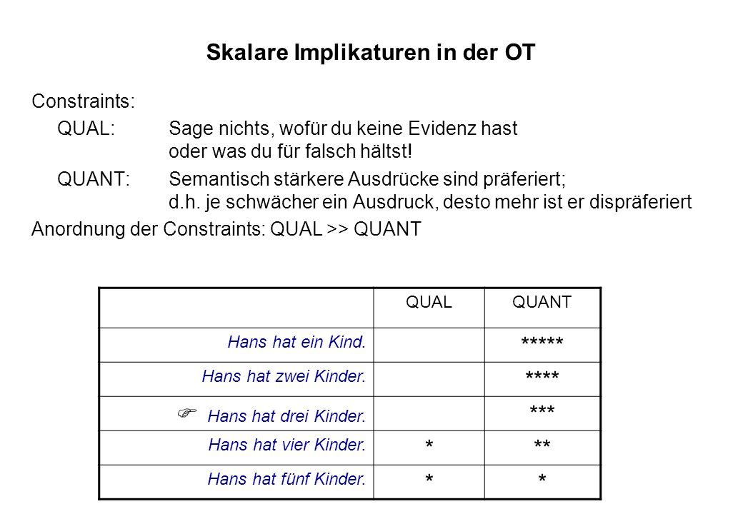 Skalare Implikaturen in der OT