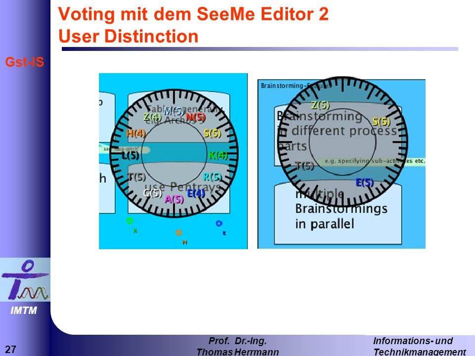 Voting mit dem SeeMe Editor 2 User Distinction
