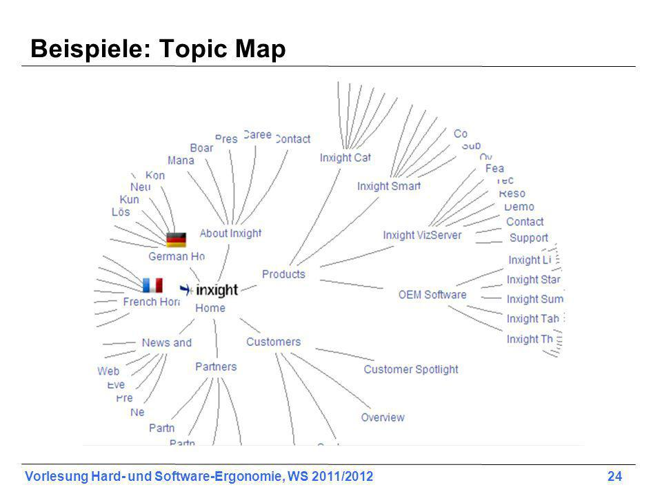 Beispiele: Topic Map