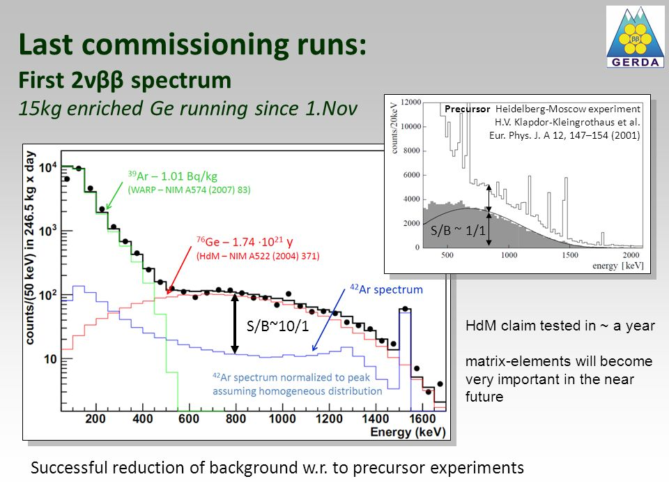 Last commissioning runs: First 2νββ spectrum 15kg enriched Ge running since 1.Nov