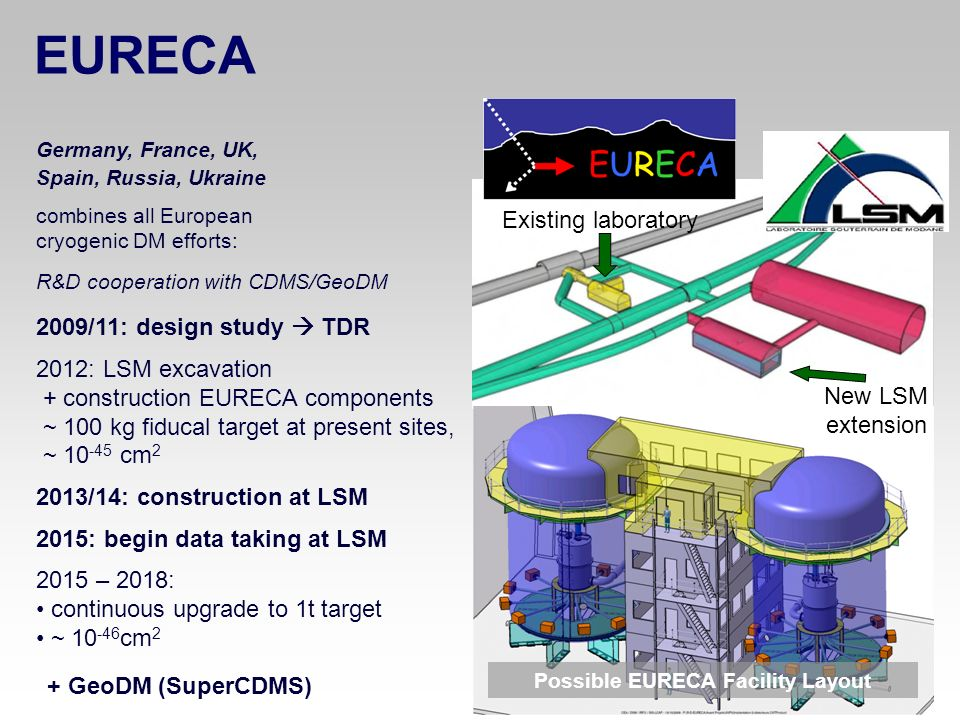 Possible EURECA Facility Layout