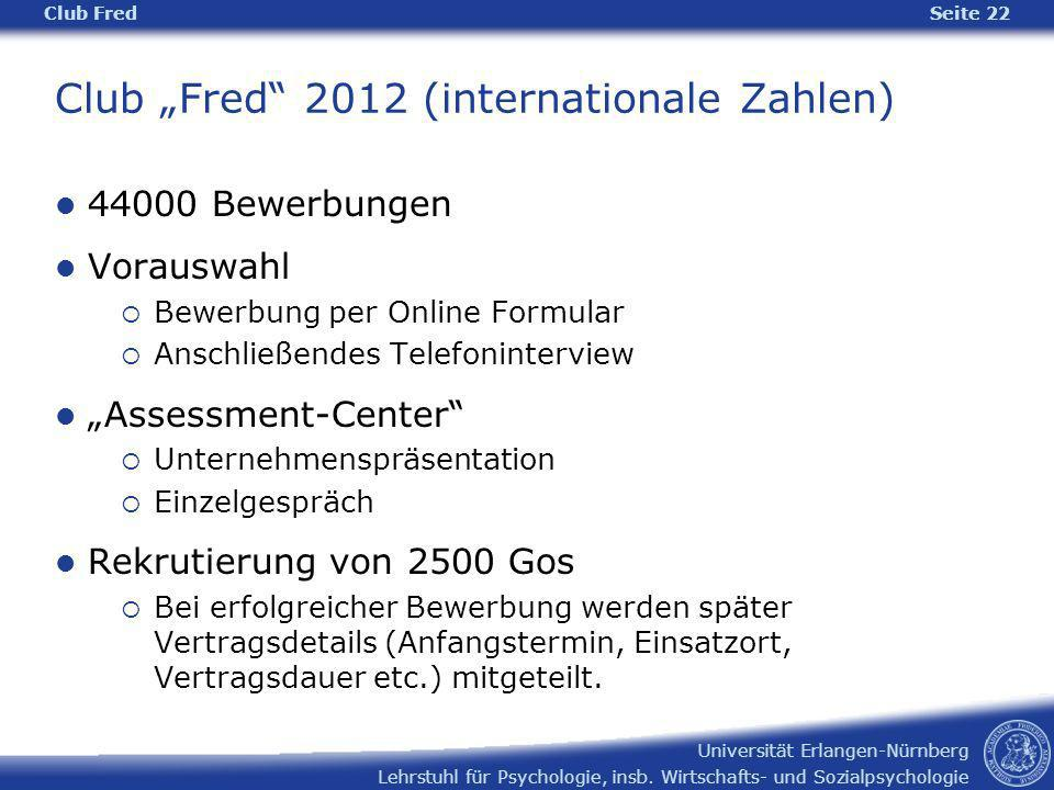 "Club ""Fred 2012 (internationale Zahlen)"