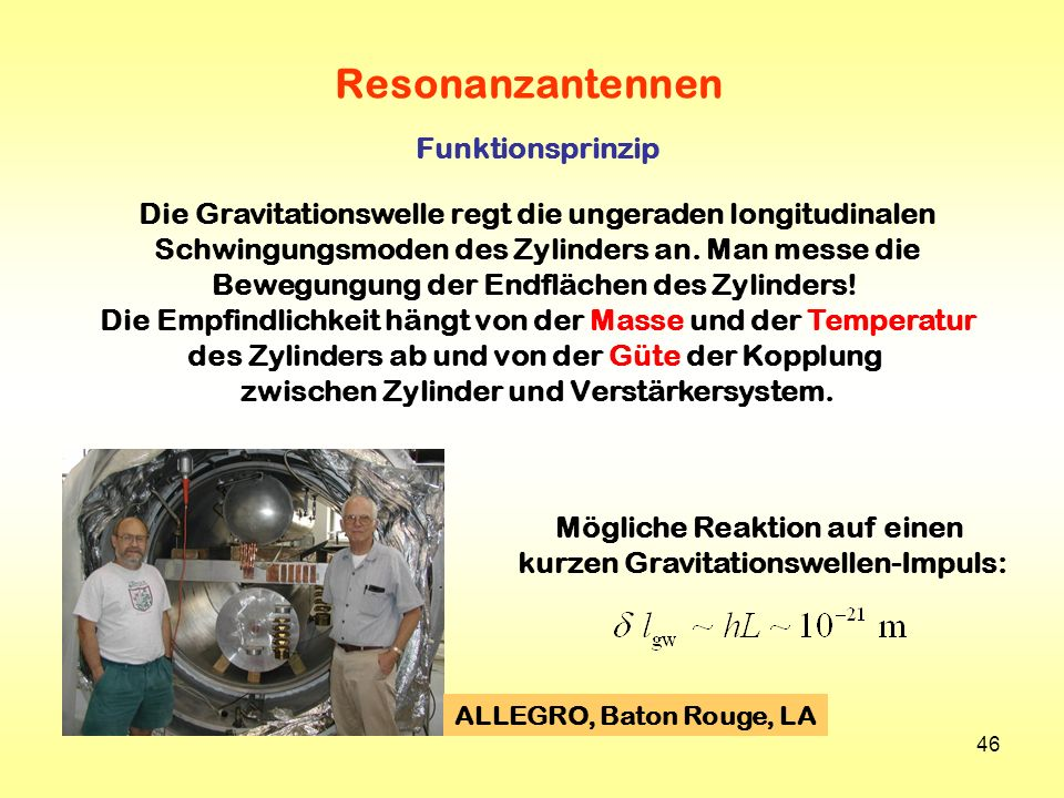 Resonanzantennen Funktionsprinzip