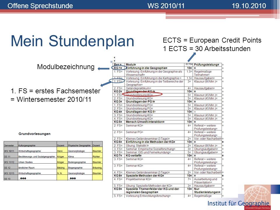 Mein Stundenplan ECTS = European Credit Points