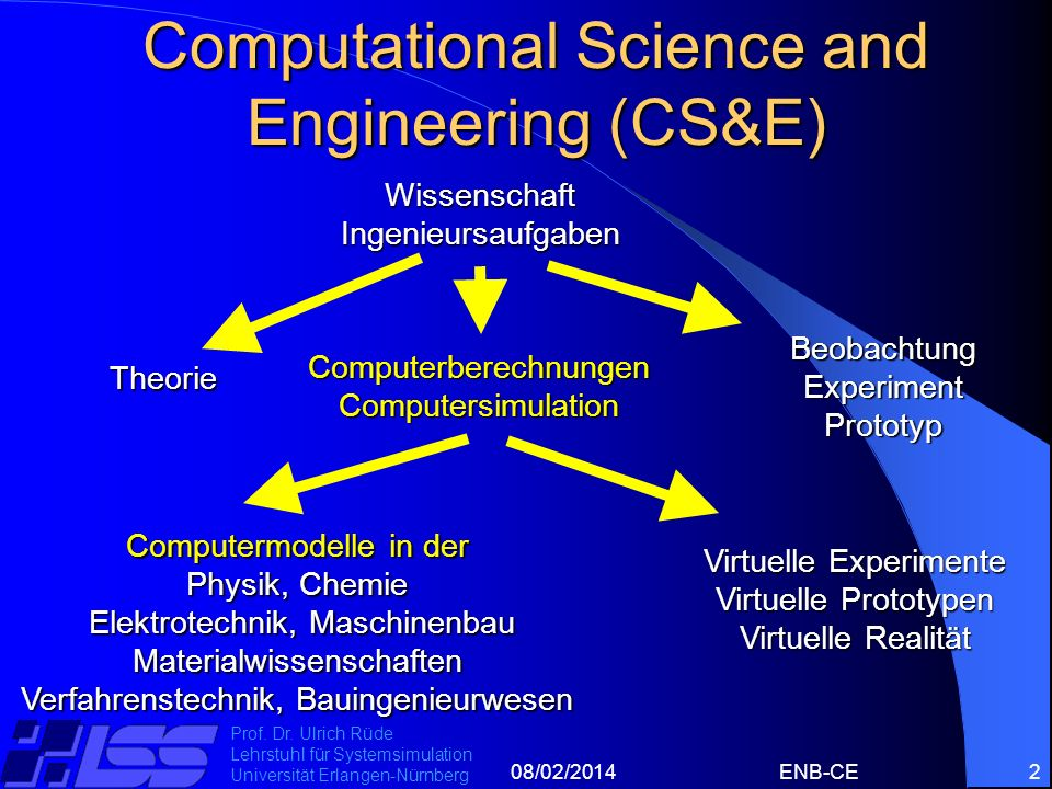 Computational Science and Engineering (CS&E)