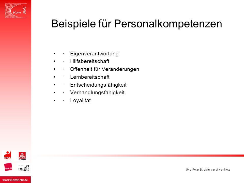 Gut Zu Wissen Digitale Kompetenzen Im Banking Springerlink 4