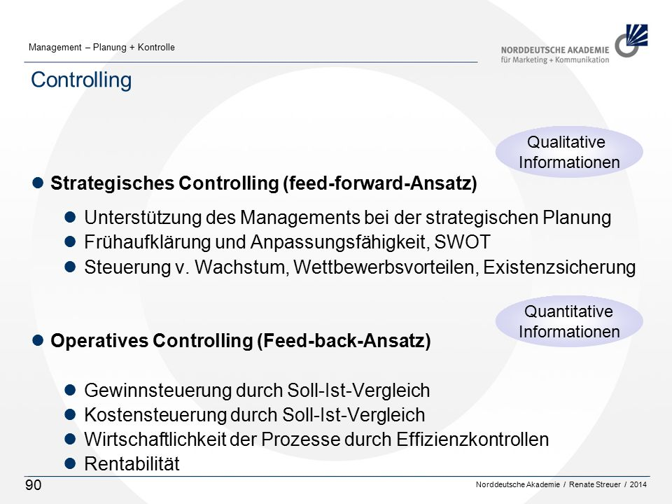 Controlling Strategisches Controlling (feed-forward-Ansatz)