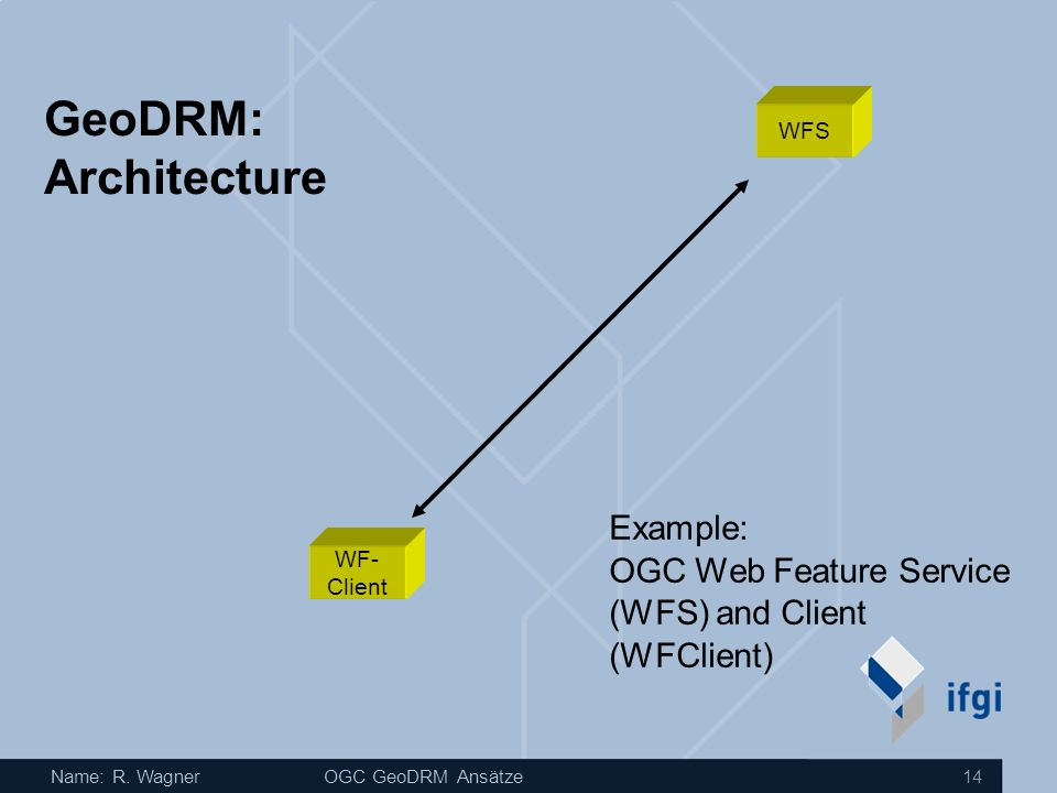 GeoDRM: Architecture WFS. Example: OGC Web Feature Service (WFS) and Client (WFClient) WF- Client.