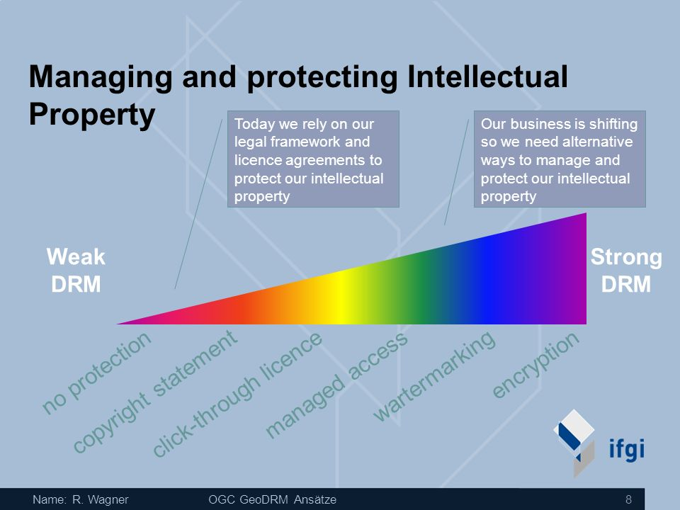 Managing and protecting Intellectual Property