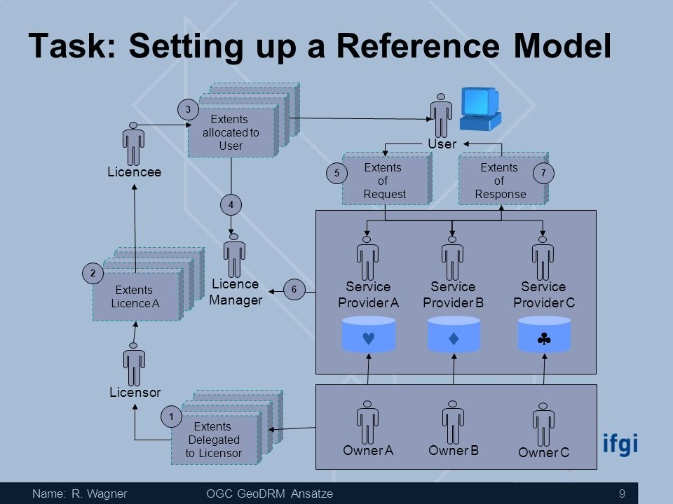Task: Setting up a Reference Model