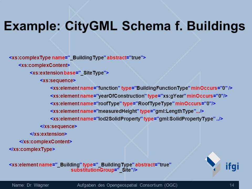 Example: CityGML Schema f. Buildings