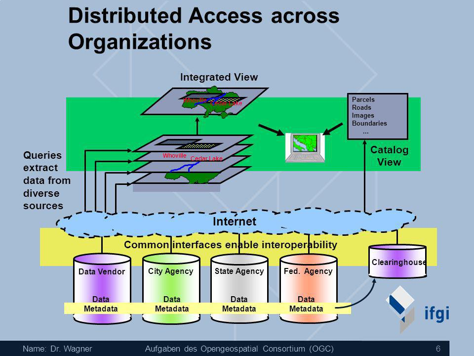 Distributed Access across Organizations