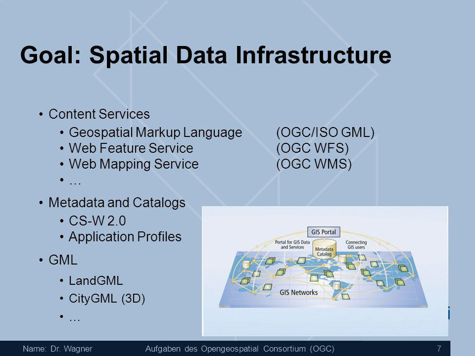 Goal: Spatial Data Infrastructure