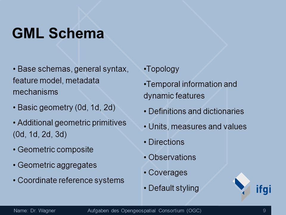 GML Schema Base schemas, general syntax, feature model, metadata mechanisms. Basic geometry (0d, 1d, 2d)