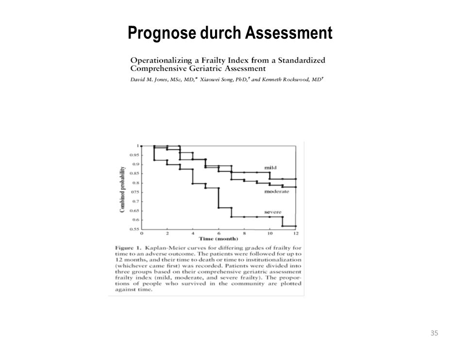 Prognose durch Assessment