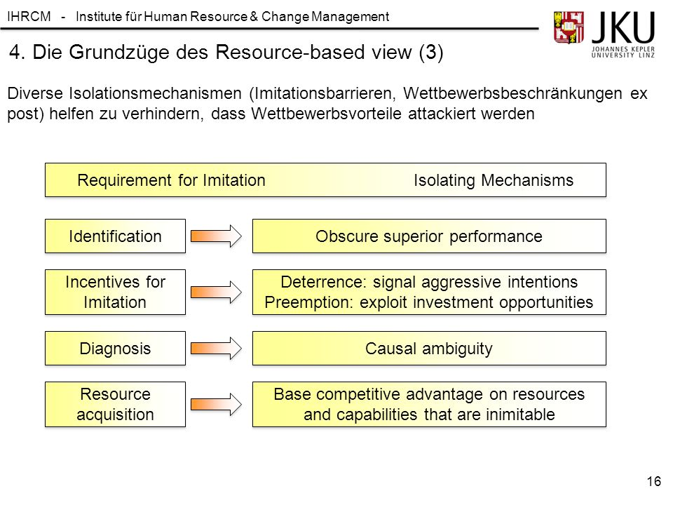 4. Die Grundzüge des Resource-based view (3)