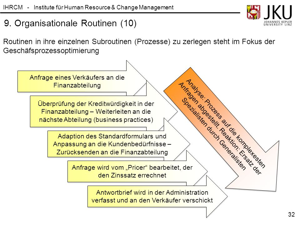 9. Organisationale Routinen (10)