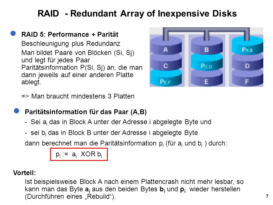 RAID - Redundant Array of Inexpensive Disks