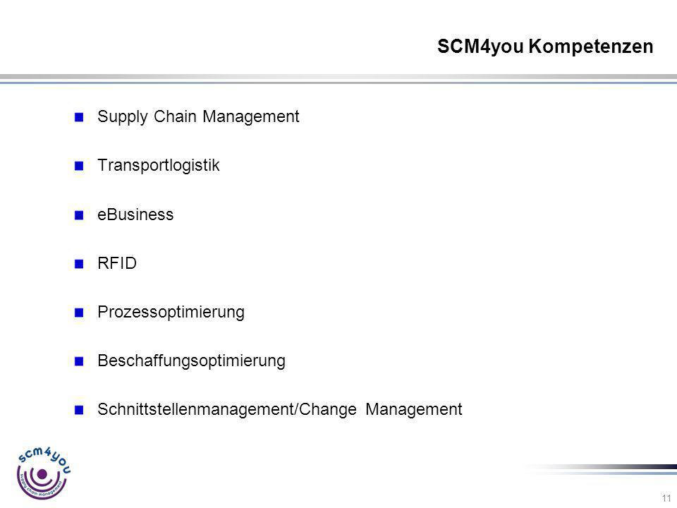 SCM4you Kompetenzen Supply Chain Management Transportlogistik