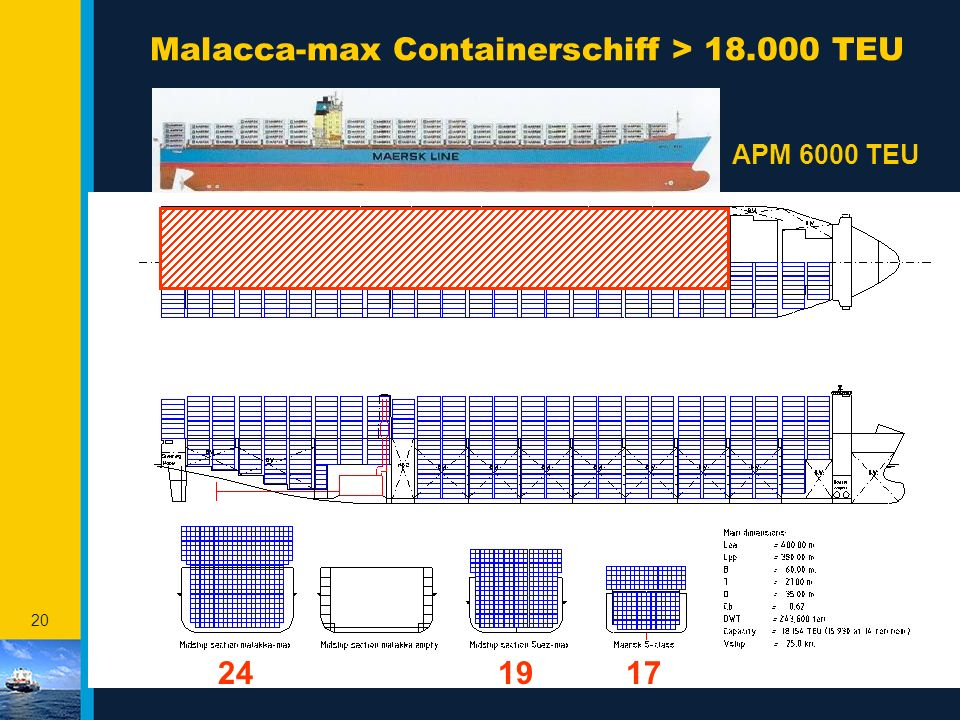 Malacca-max Containerschiff > 18.000 TEU