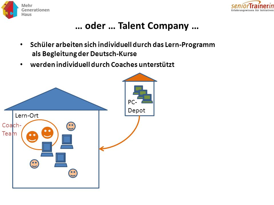 … oder … Talent Company …