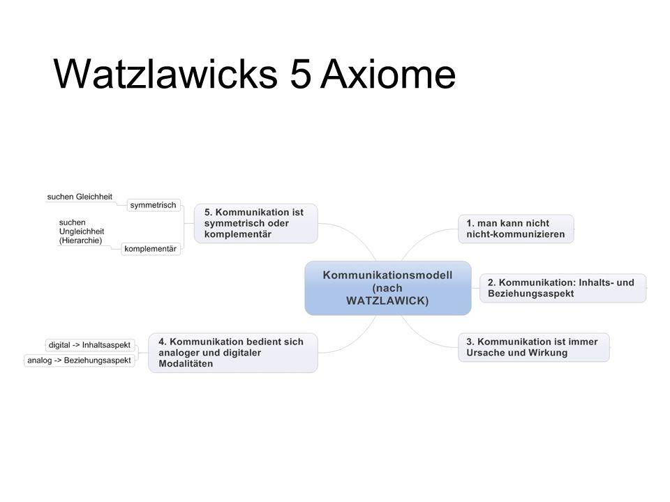 36 watzlawicks 5 axiome watzlawicks 5 axiome 37 38 1 axiom man kann nicht nicht kommunizieren - Man Kann Nicht Nicht Kommunizieren Beispiel