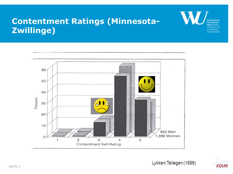 Contentment Ratings (Minnesota-Zwillinge)