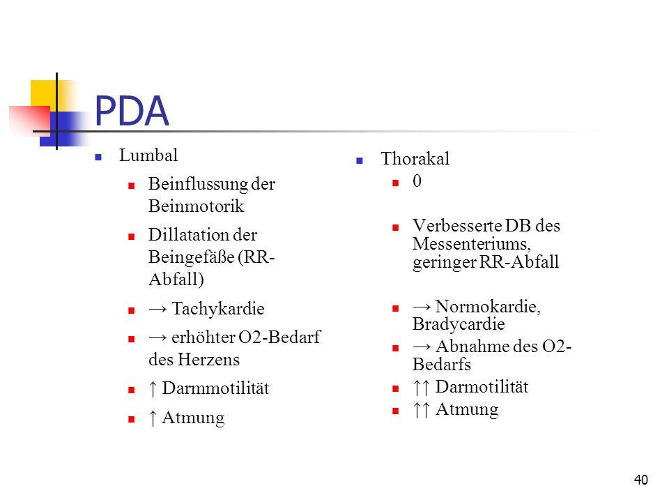 Regionalanästhesie Dr. Herbert Steininger. - ppt video online ...