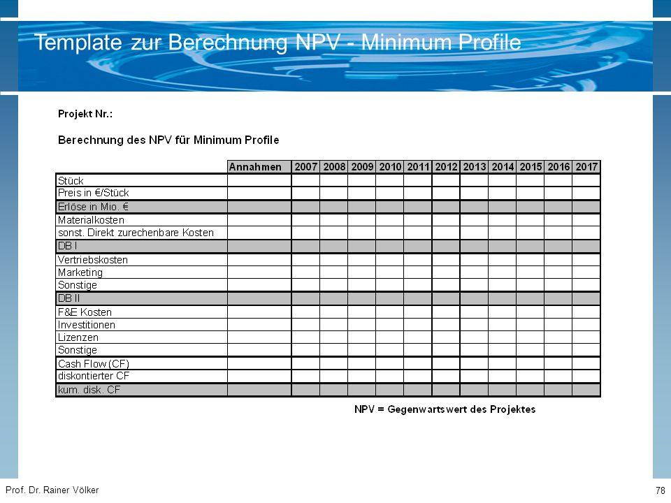 Kostenmanagement II: Controlling in F&E Prof. Dr. habil. Rainer ...