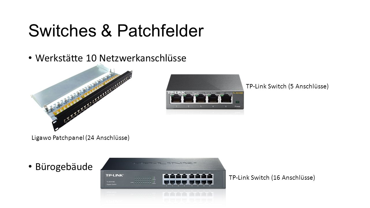 Switches & Patchfelder
