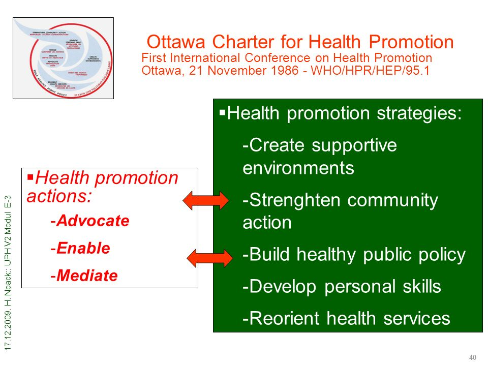 Health promotion strategies: Create supportive environments