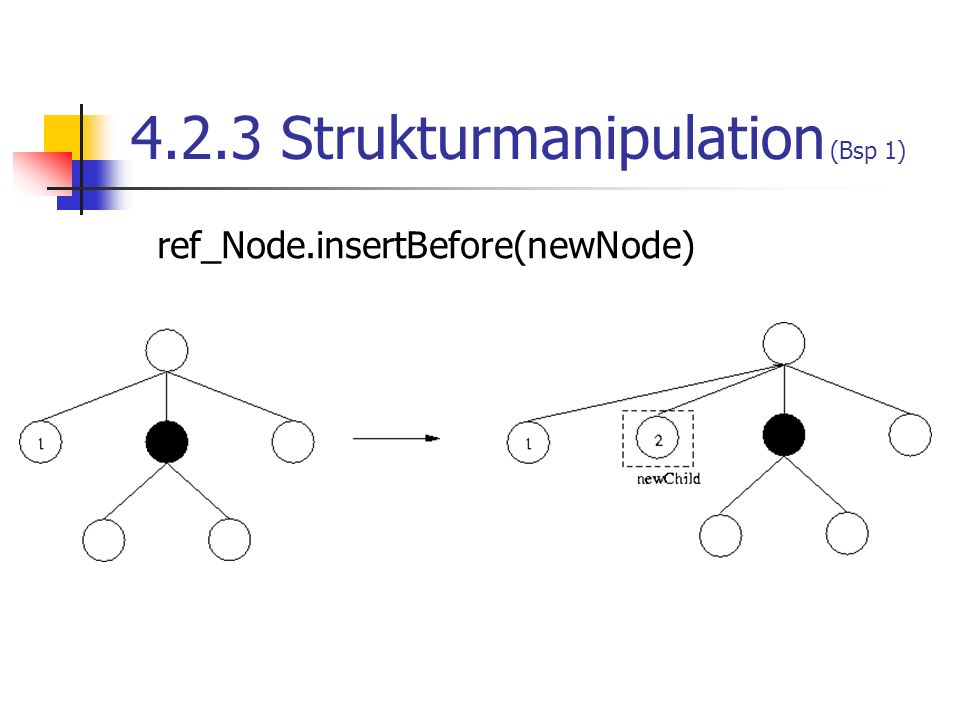 4.2.3 Strukturmanipulation (Bsp 1)