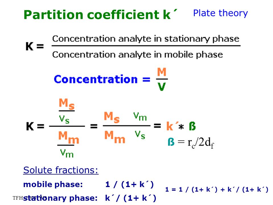 Partition coefficient k´