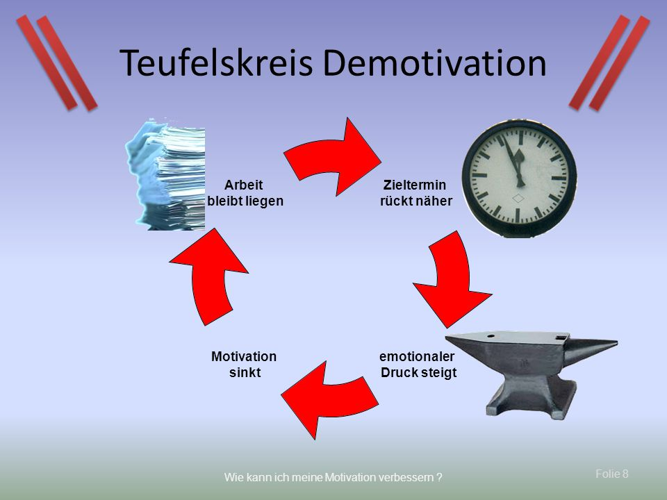 Teufelskreis Demotivation