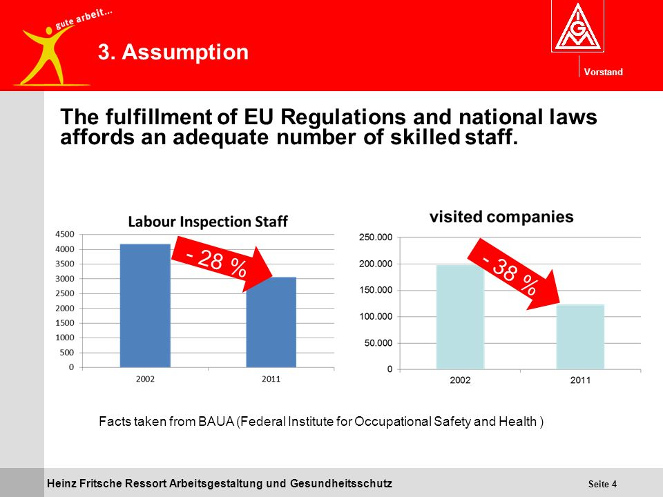 3. Assumption The fulfillment of EU Regulations and national laws affords an adequate number of skilled staff.