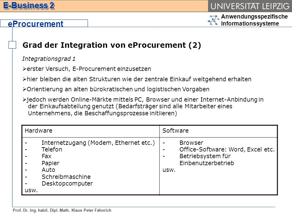 eProcurement Grad der Integration von eProcurement (2)