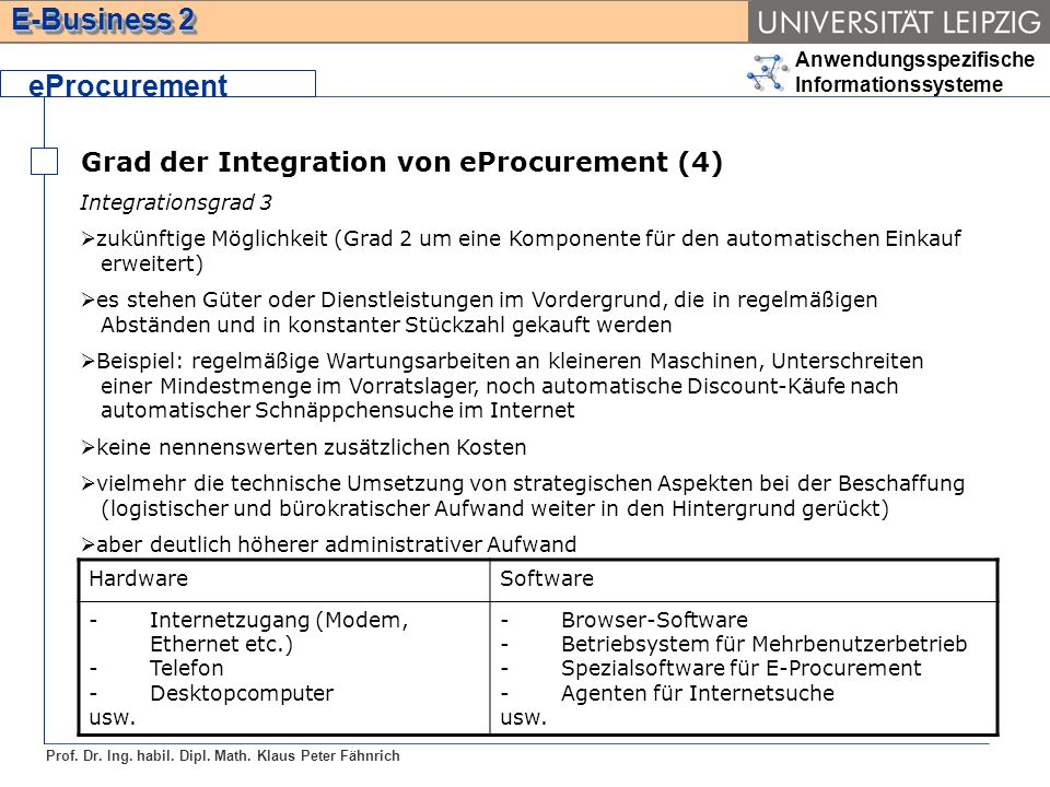 eProcurement Grad der Integration von eProcurement (4)