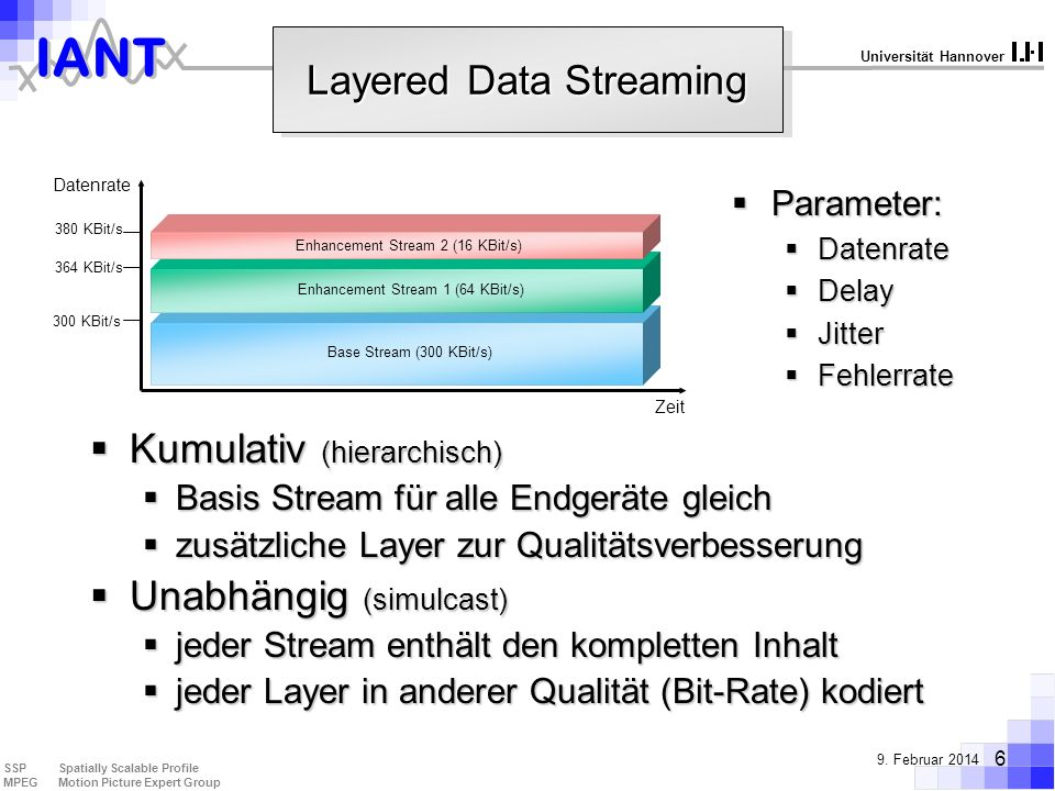 Layered Data Streaming