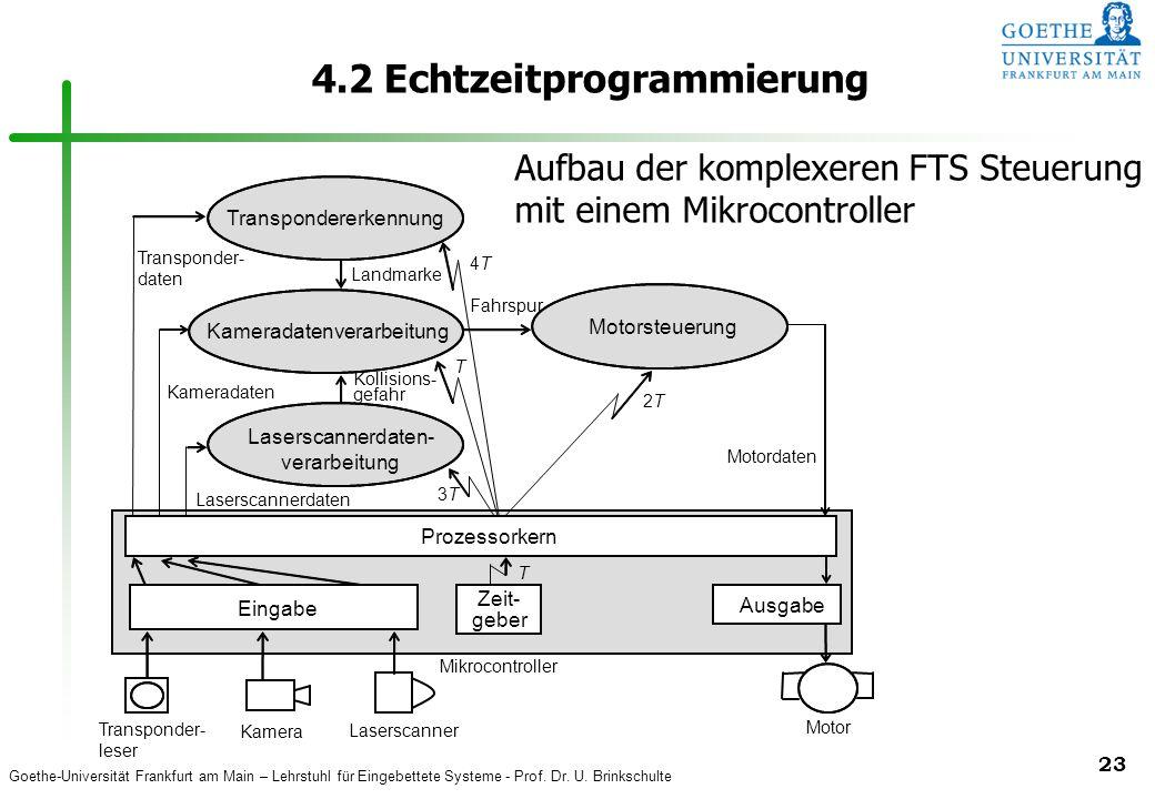 4. Echtzeitaspekte der Software - ppt herunterladen