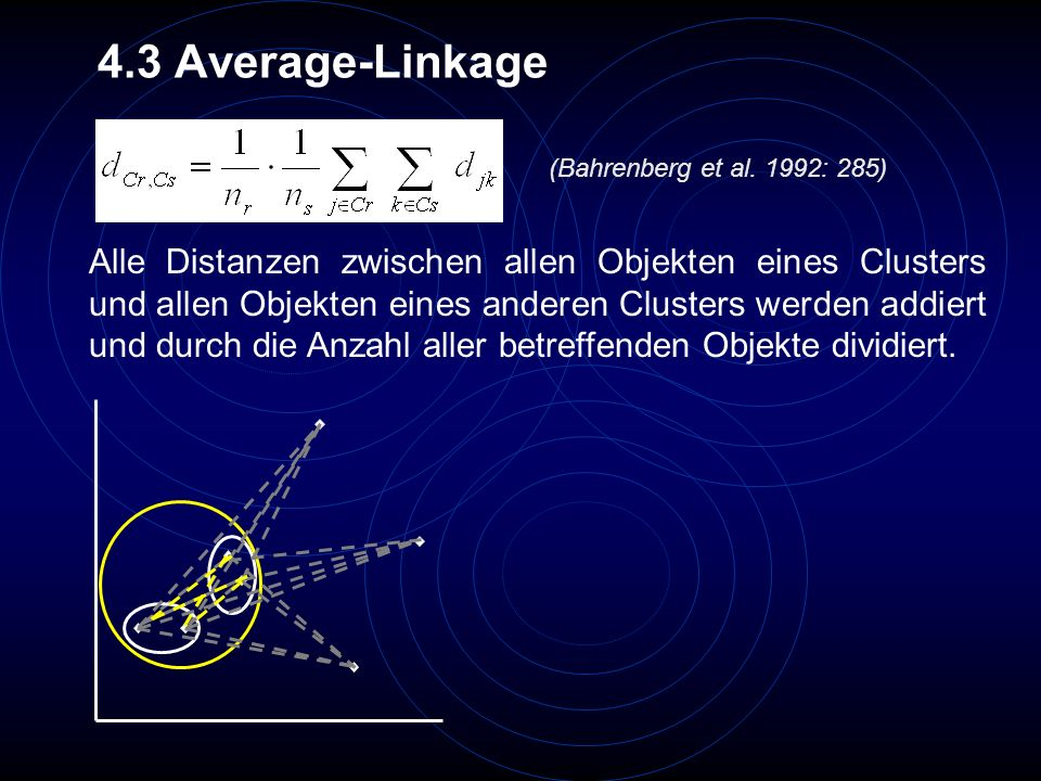 4.3 Average-Linkage (Bahrenberg et al. 1992: 285)