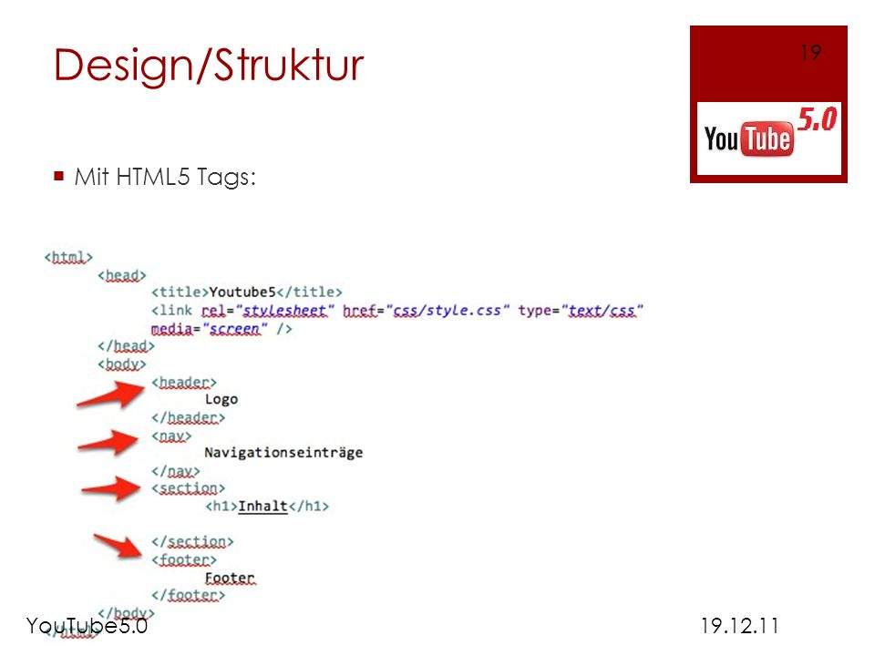 Design/Struktur 19 Mit HTML5 Tags: YouTube5.0 19.12.11