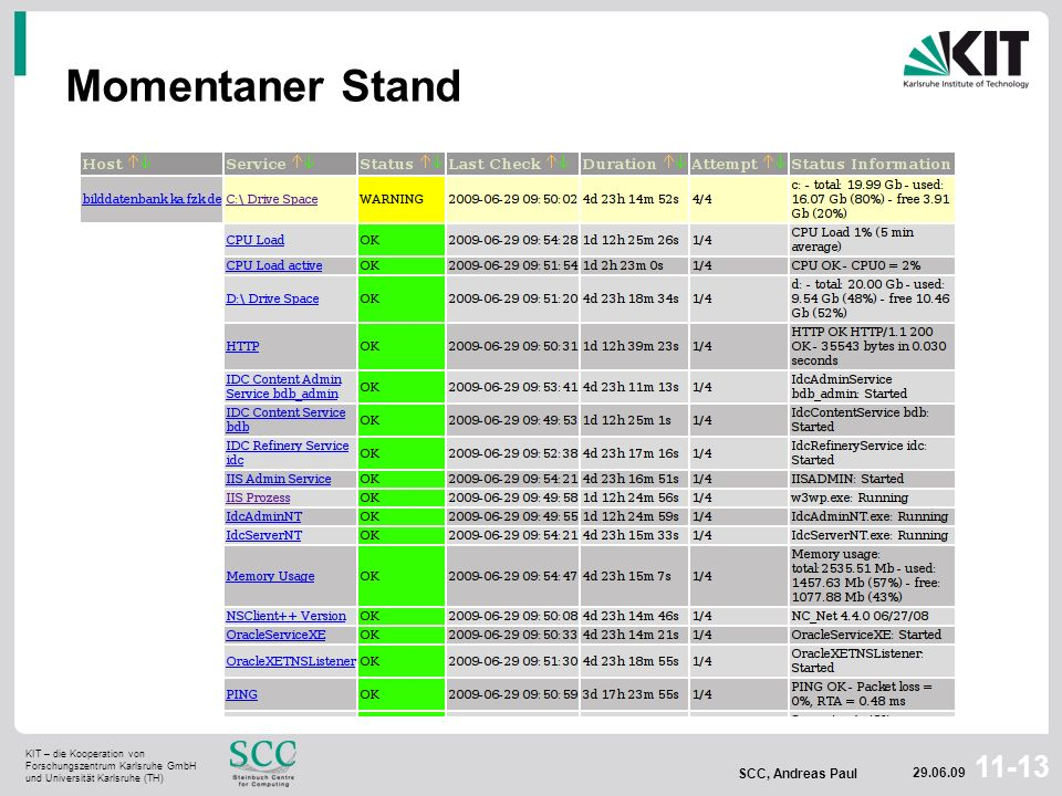 Momentaner Stand SCC, Andreas Paul